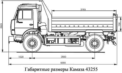 Габаритные размеры КамАЗа 43255