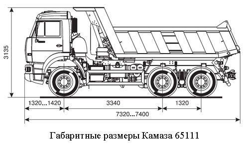 Габаритные размеры КамАЗа 65111