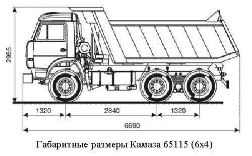 Габаритные размеры КамАЗа 65115
