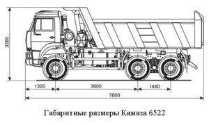 сколько кубов щебня в камазе диетолога Минске стоят