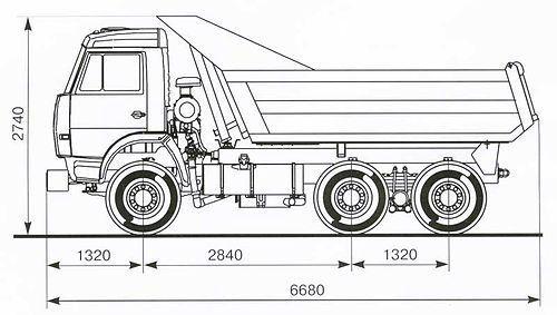 Габаритные размеры КамАЗа 55111