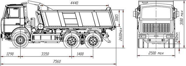 Габаритные размеры самосвала МАЗ 5516