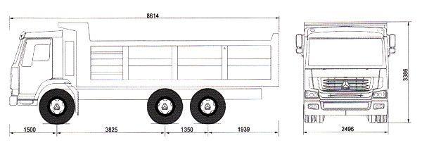 Габаритные размеры грузовика Хово