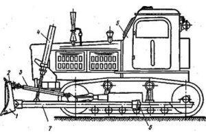 Конструкция бульдозера ДЗ-42