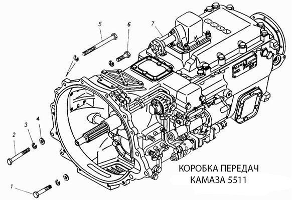 Коробка передач Камаза 5511