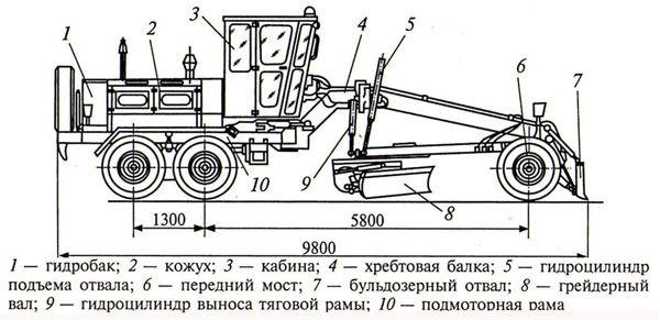 Устройство автогрейдера ДЗ-180