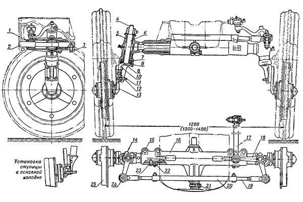 Передний мост трактора Т-25