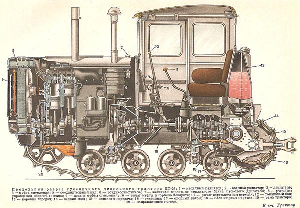 Схематическое устройство трактора ДТ- 54