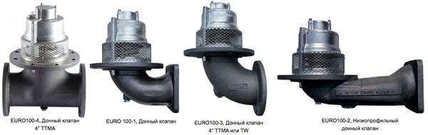 Донные клапаны серии EURO-100